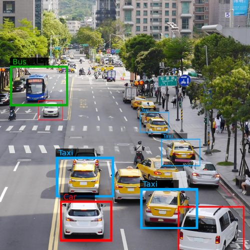 Machine Learning and AI to Identify Objects technology, Artificial intelligence concept. Image processing, Recognition technology / Photo credits: giggswalk / 2018 / Source: depositphotos.com, ©2019